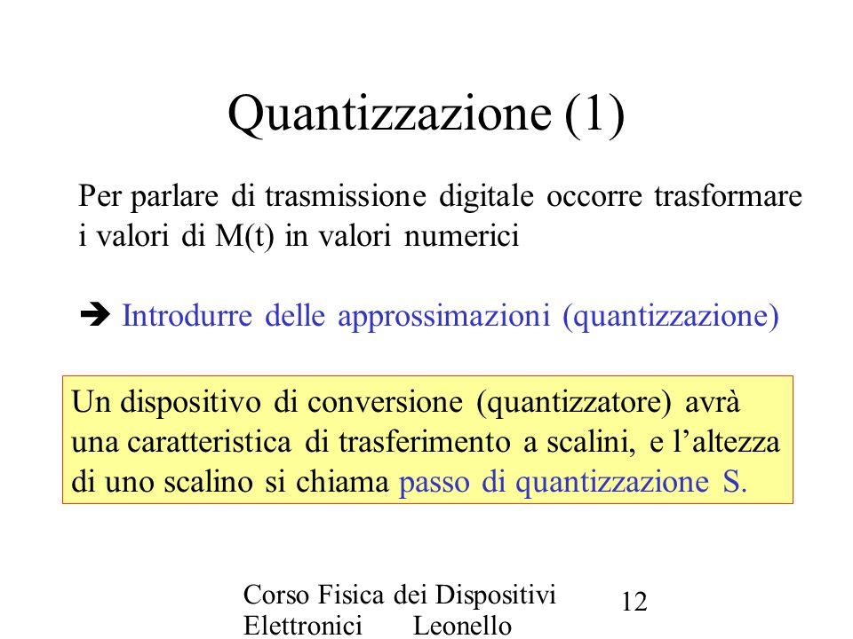 Quantizzazione (1) Per parlare di trasmissione digitale occorre trasformare. i valori di M(t) in valori numerici.