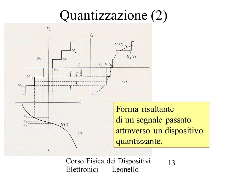 Quantizzazione (2) Forma risultante di un segnale passato