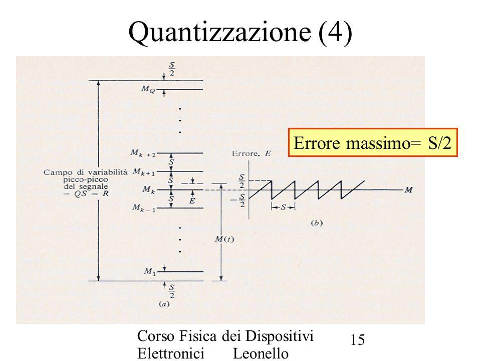 Quantizzazione (4) Errore massimo= S/2