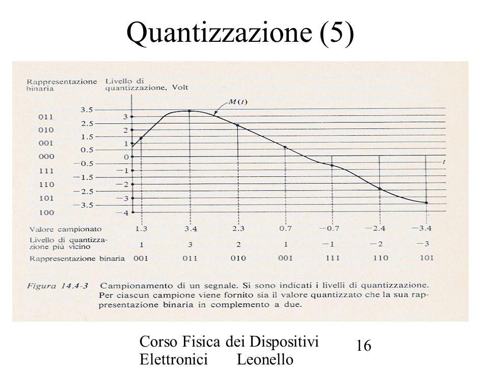 Quantizzazione (5) Corso Fisica dei Dispositivi Elettronici Leonello Servoli