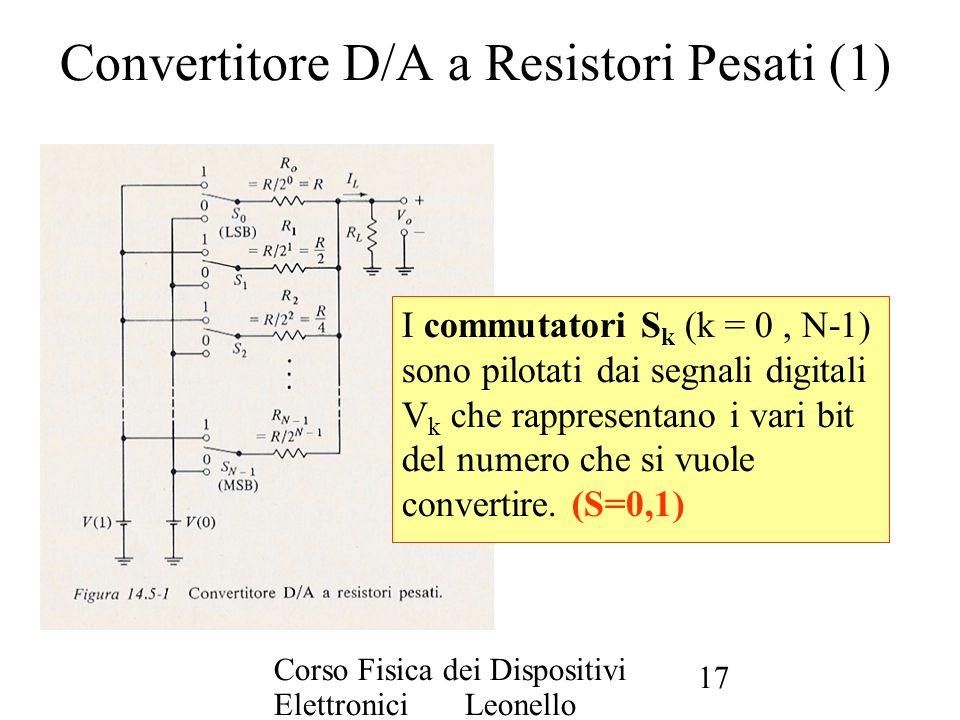 Convertitore D/A a Resistori Pesati (1)