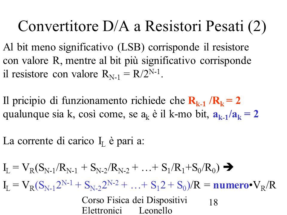 Convertitore D/A a Resistori Pesati (2)