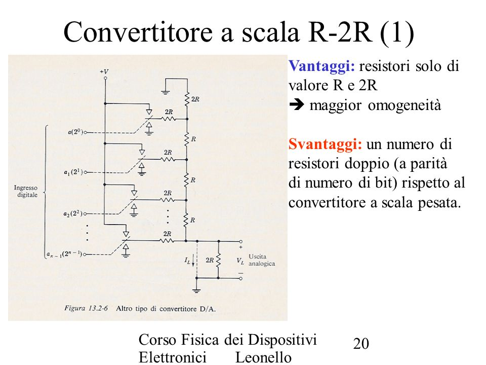 Convertitore a scala R-2R (1)