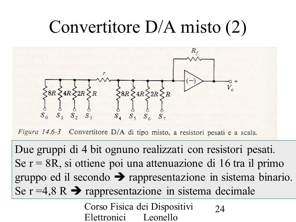Convertitore D/A misto (2)