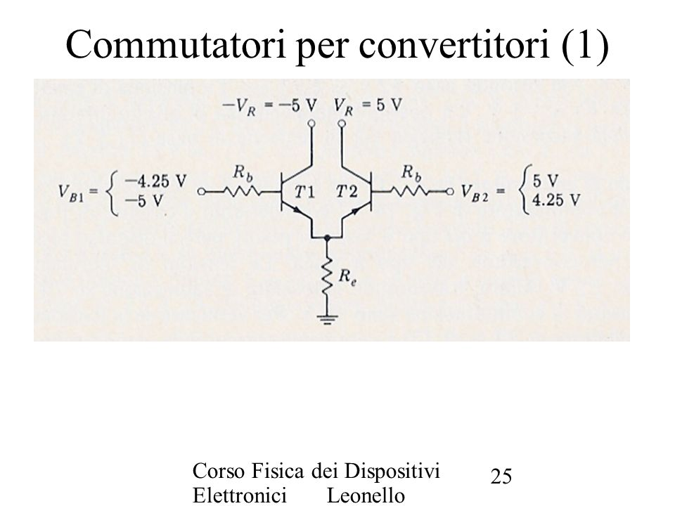 Commutatori per convertitori (1)