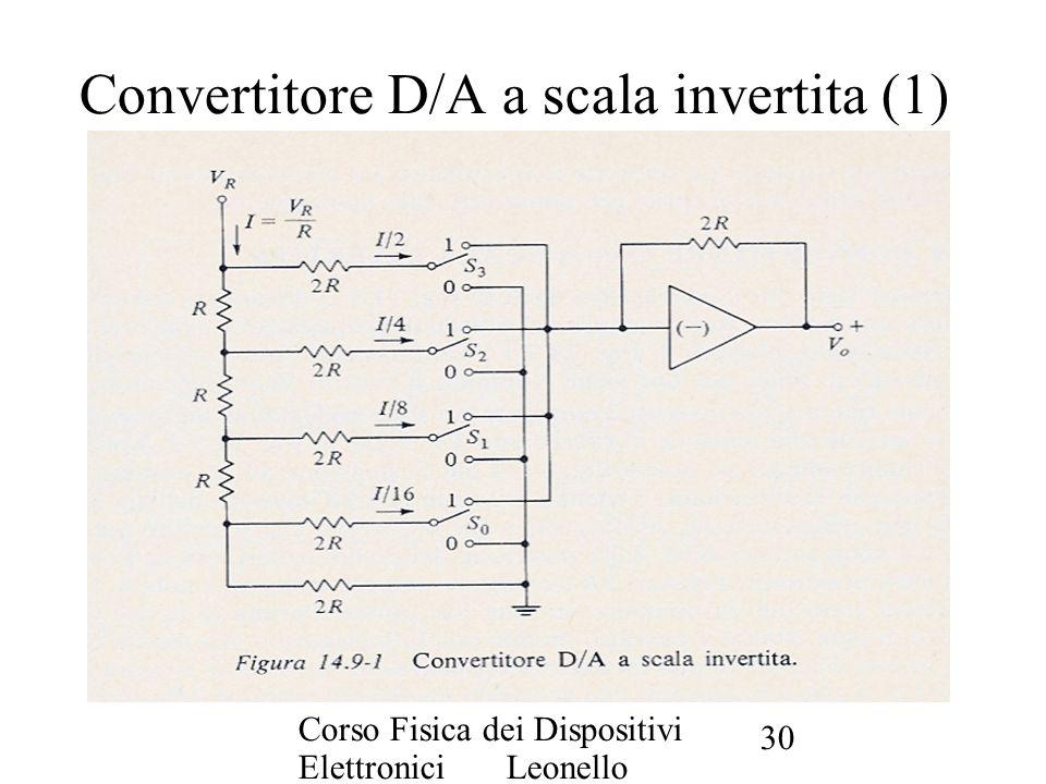 Convertitore D/A a scala invertita (1)