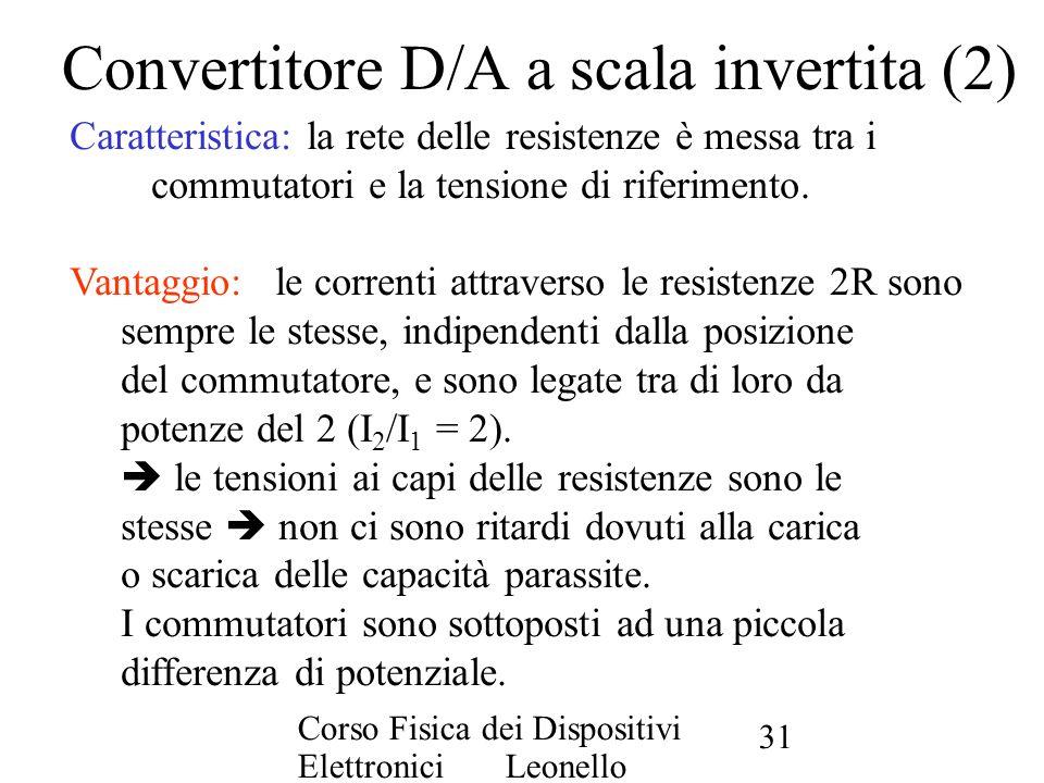 Convertitore D/A a scala invertita (2)