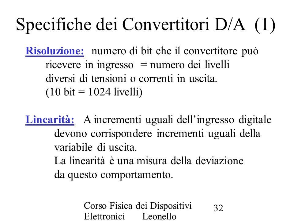Specifiche dei Convertitori D/A (1)