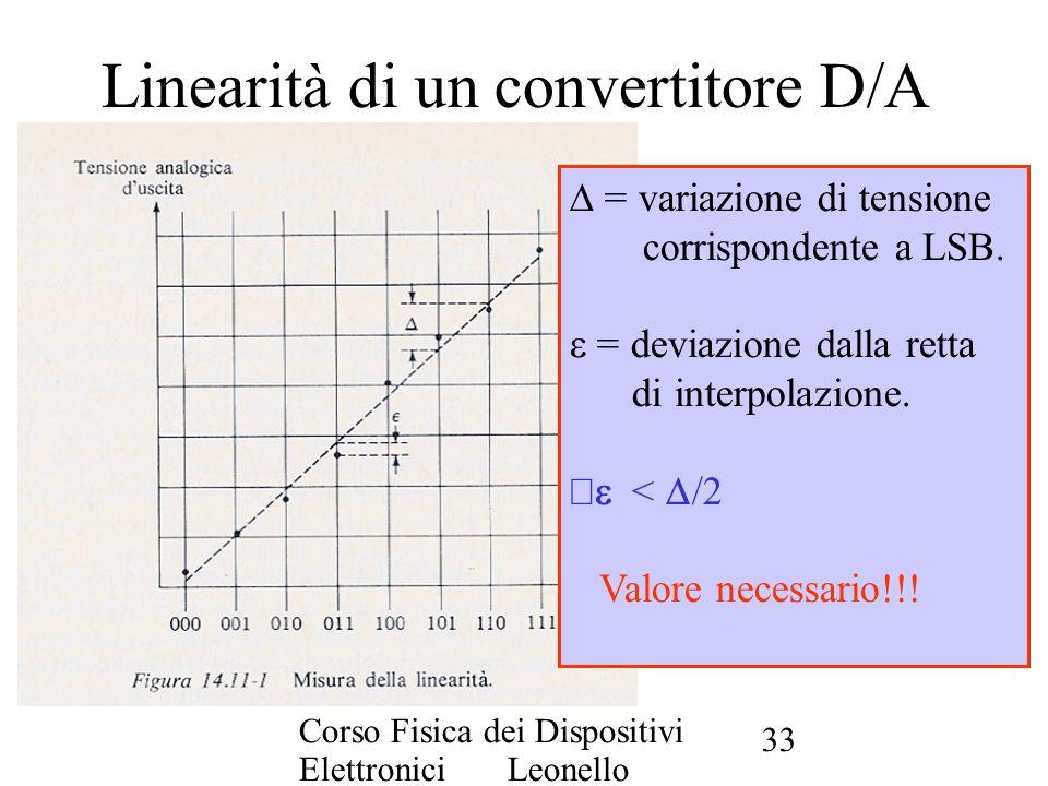 Linearità di un convertitore D/A