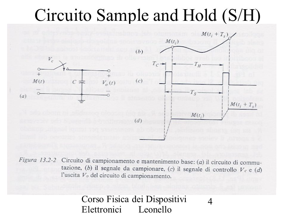 Circuito Sample and Hold (S/H)