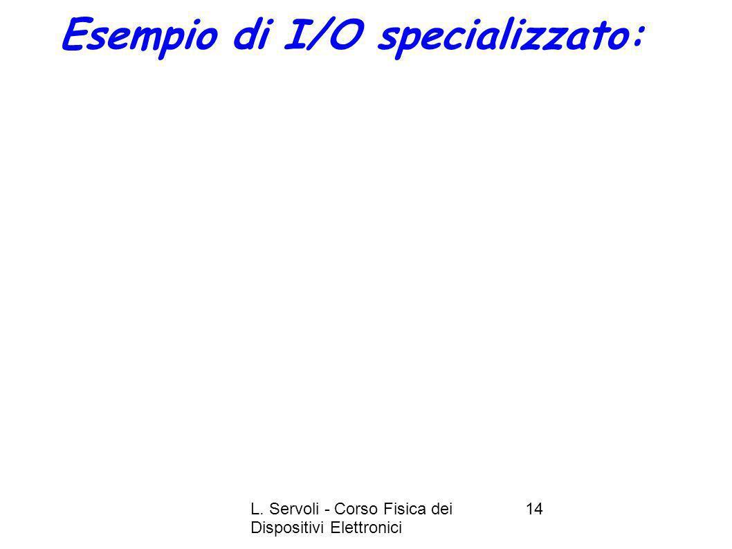 Esempio di I/O specializzato: