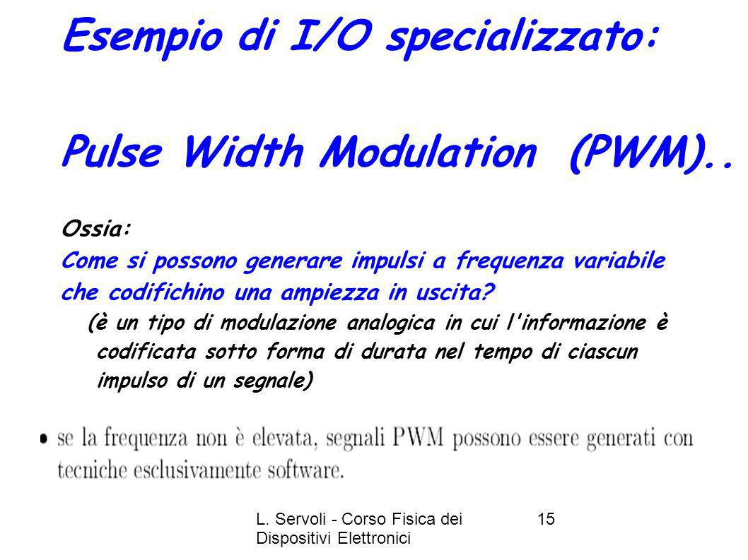 Esempio di I/O specializzato: Pulse Width Modulation (PWM)..