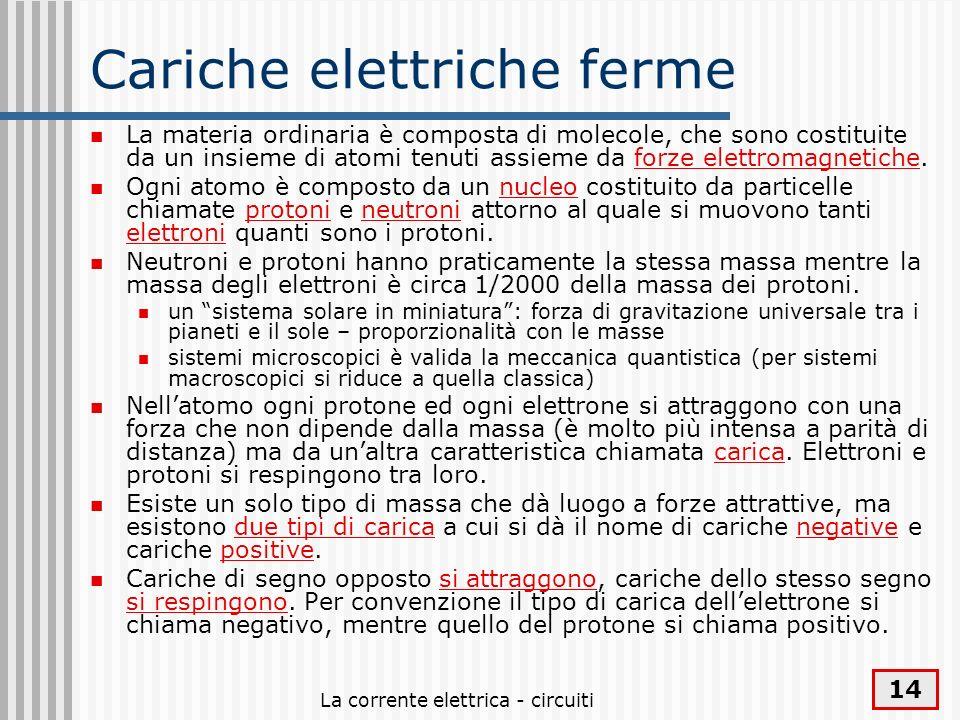 Cariche elettriche ferme