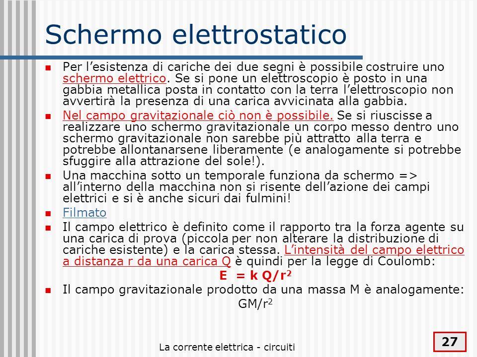 Schermo elettrostatico