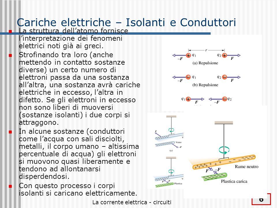 Cariche elettriche – Isolanti e Conduttori
