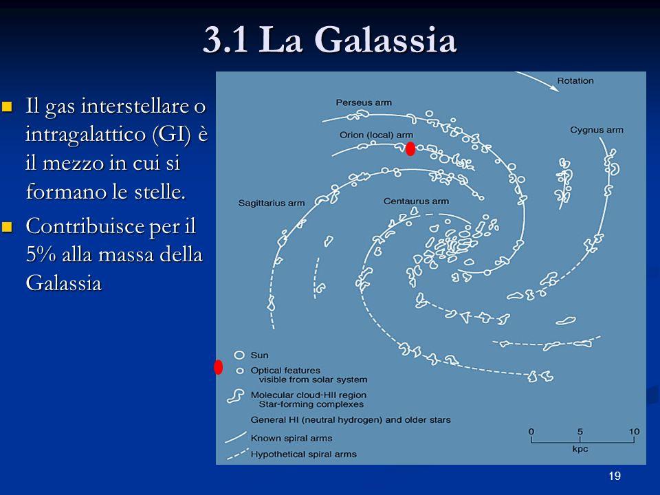 3.1 La Galassia Il gas interstellare o intragalattico (GI) è il mezzo in cui si formano le stelle.