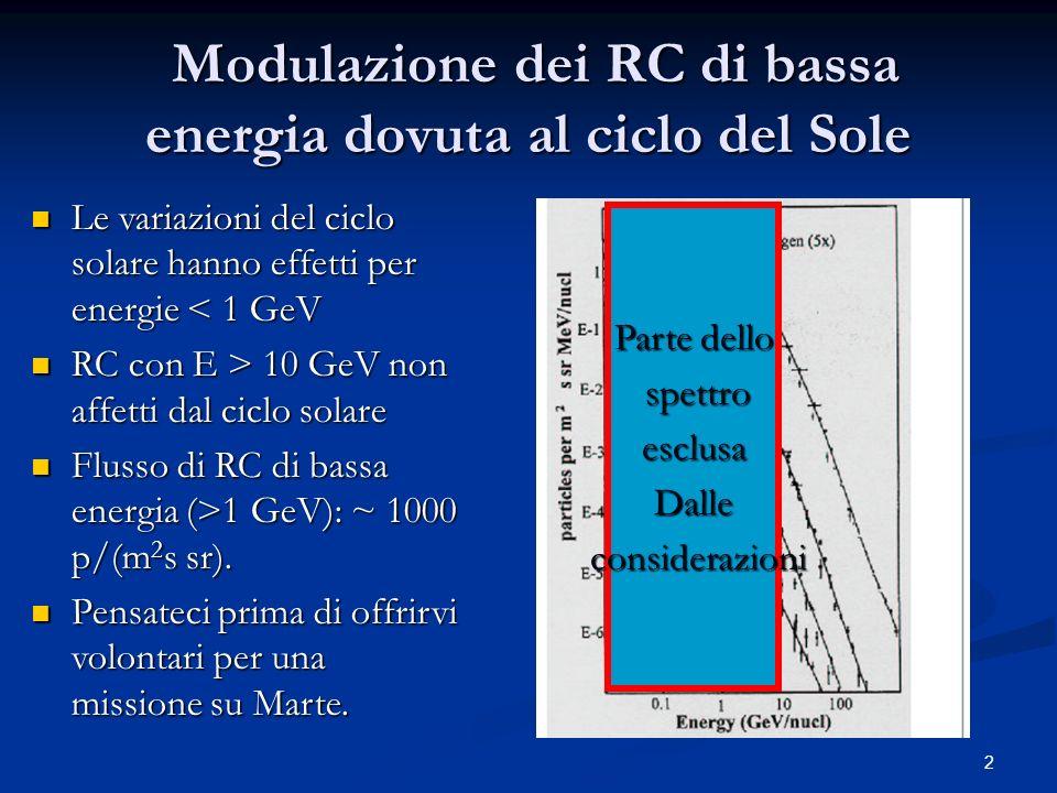 Modulazione dei RC di bassa energia dovuta al ciclo del Sole