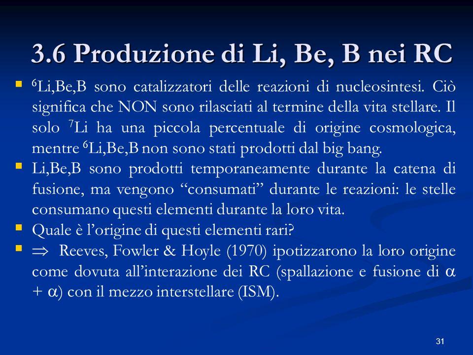 3.6 Produzione di Li, Be, B nei RC