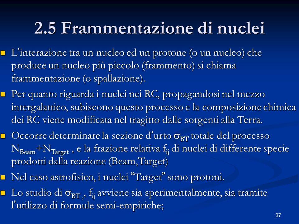 2.5 Frammentazione di nuclei