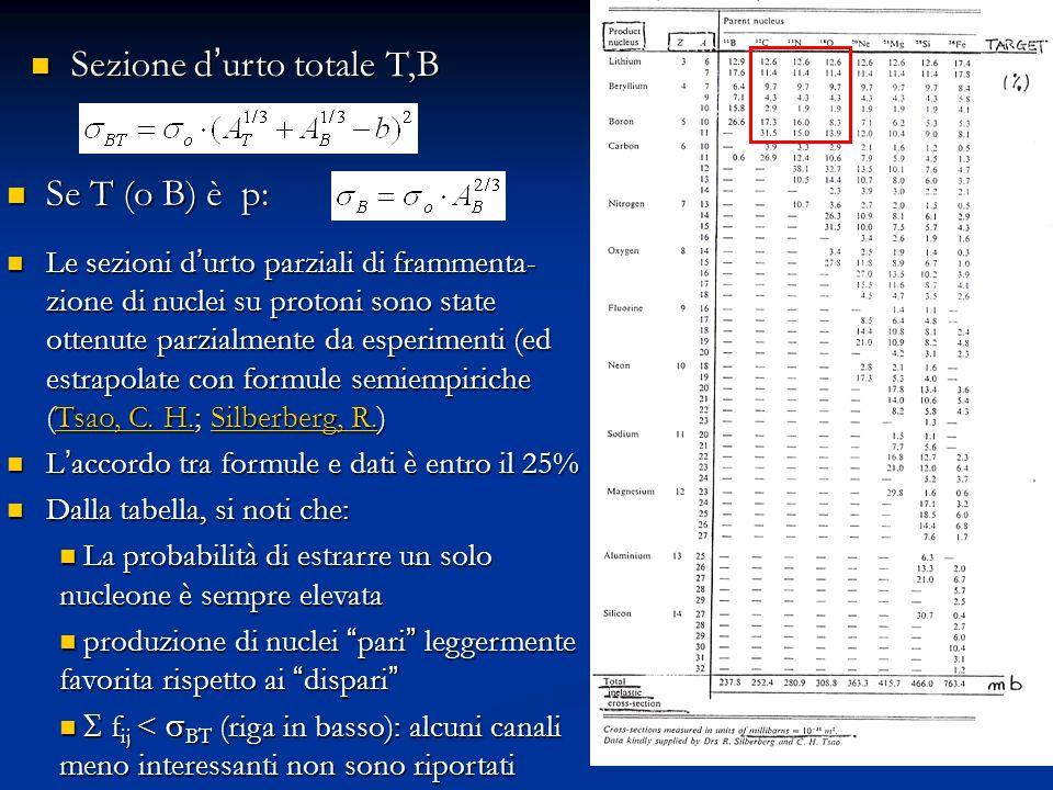 Sezione d'urto totale T,B