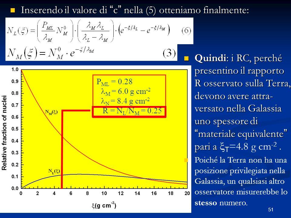 Inserendo il valore di c nella (5) otteniamo finalmente: