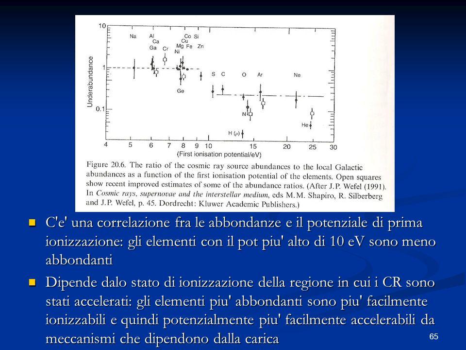 C e una correlazione fra le abbondanze e il potenziale di prima ionizzazione: gli elementi con il pot piu alto di 10 eV sono meno abbondanti