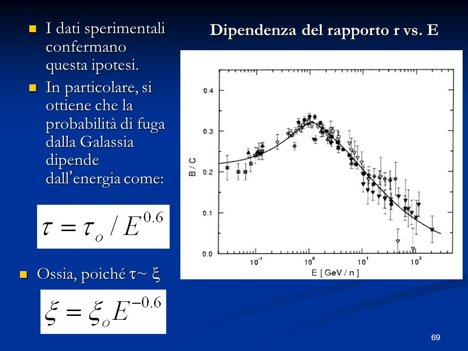 Dipendenza del rapporto r vs. E