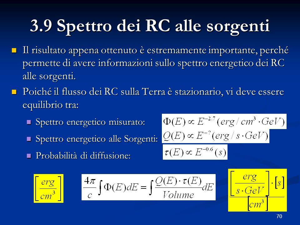 3.9 Spettro dei RC alle sorgenti