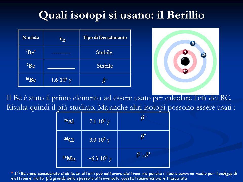 Quali isotopi si usano: il Berillio