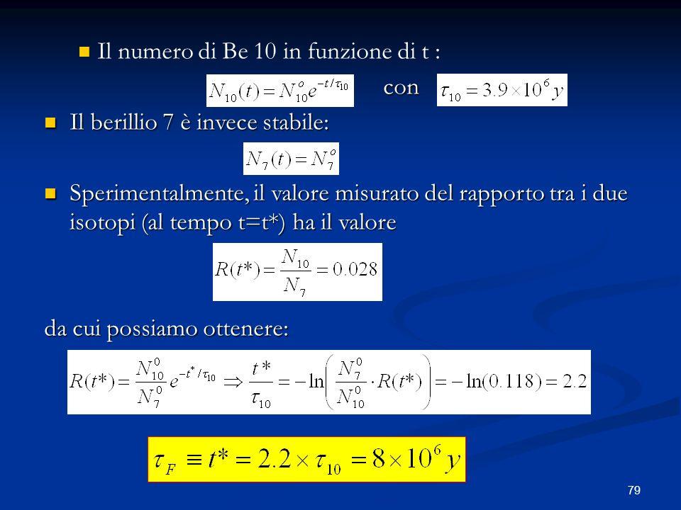 Il numero di Be 10 in funzione di t :