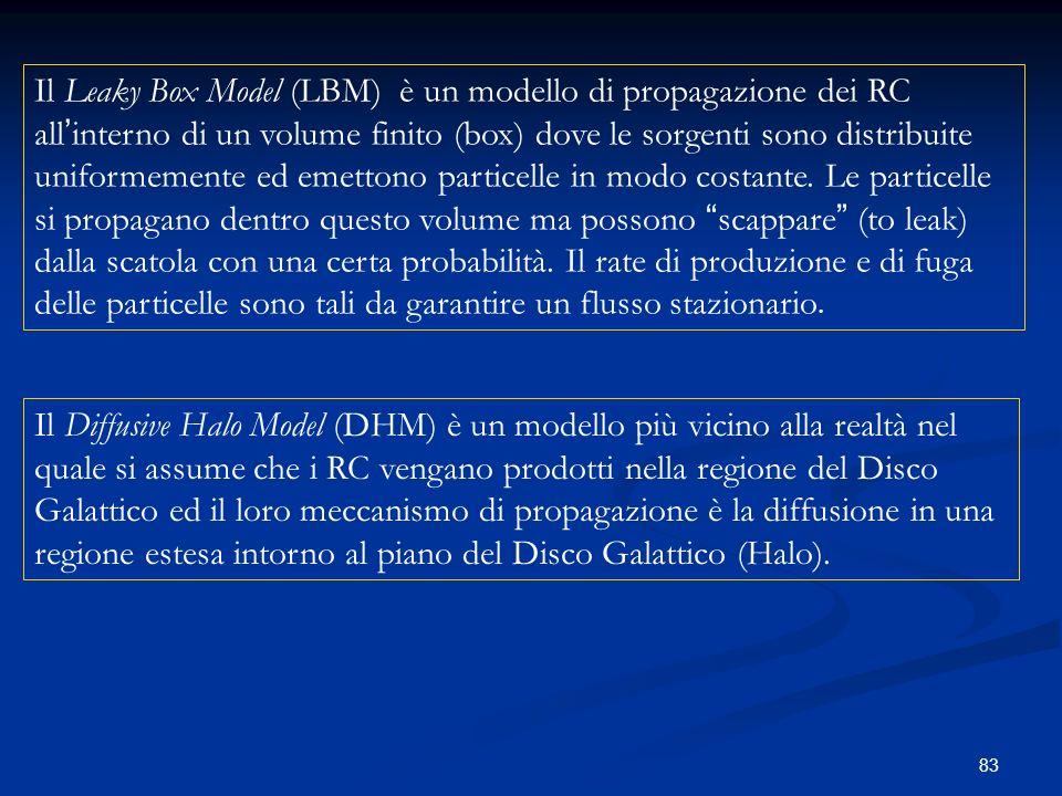 Il Leaky Box Model (LBM) è un modello di propagazione dei RC all'interno di un volume finito (box) dove le sorgenti sono distribuite uniformemente ed emettono particelle in modo costante. Le particelle si propagano dentro questo volume ma possono scappare (to leak) dalla scatola con una certa probabilità. Il rate di produzione e di fuga delle particelle sono tali da garantire un flusso stazionario.