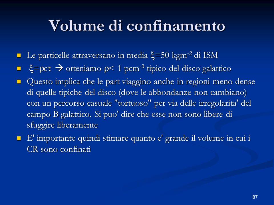 Volume di confinamento