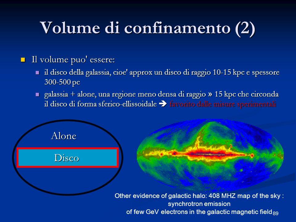 Volume di confinamento (2)