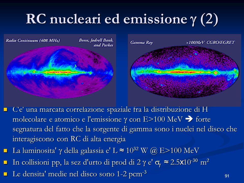 RC nucleari ed emissione  (2)