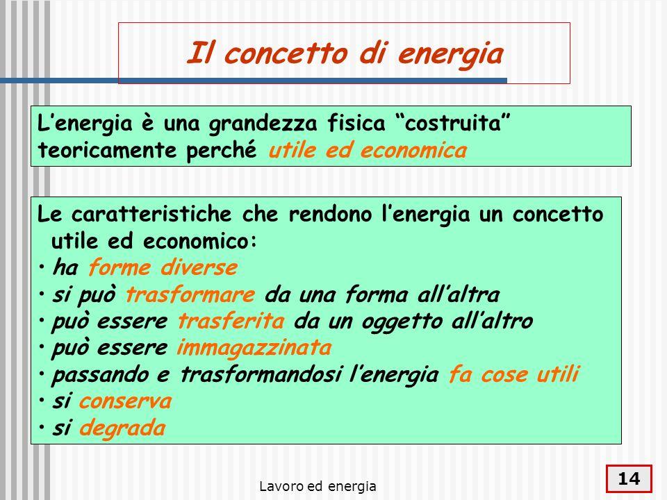 Il concetto di energia L'energia è una grandezza fisica costruita teoricamente perché utile ed economica.