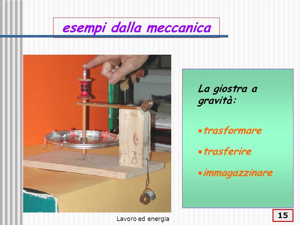 esempi dalla meccanica