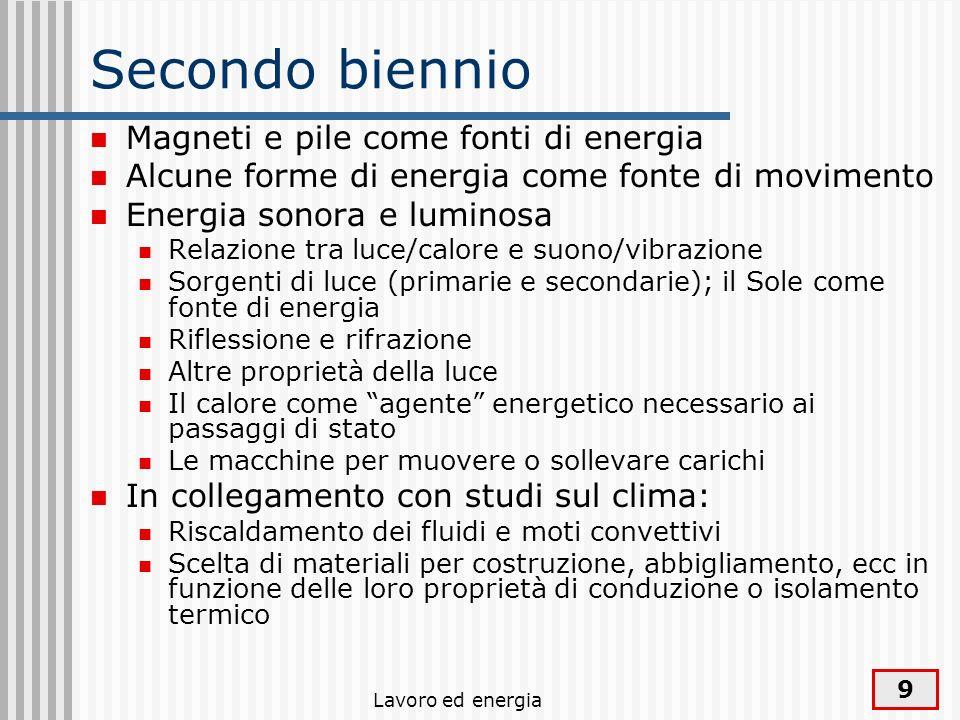 Secondo biennio Magneti e pile come fonti di energia