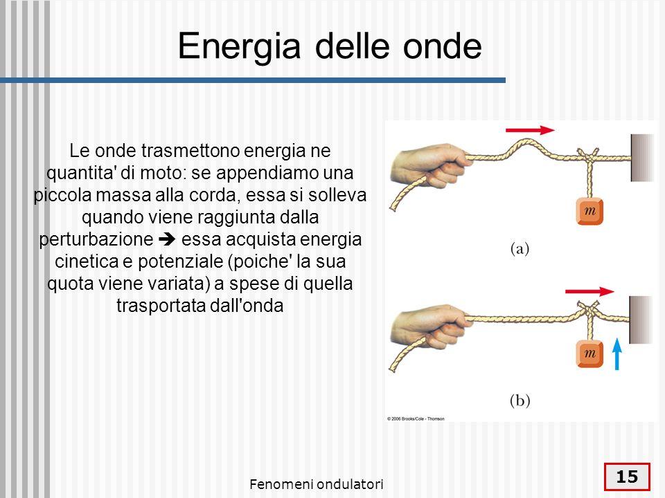 Energia delle onde