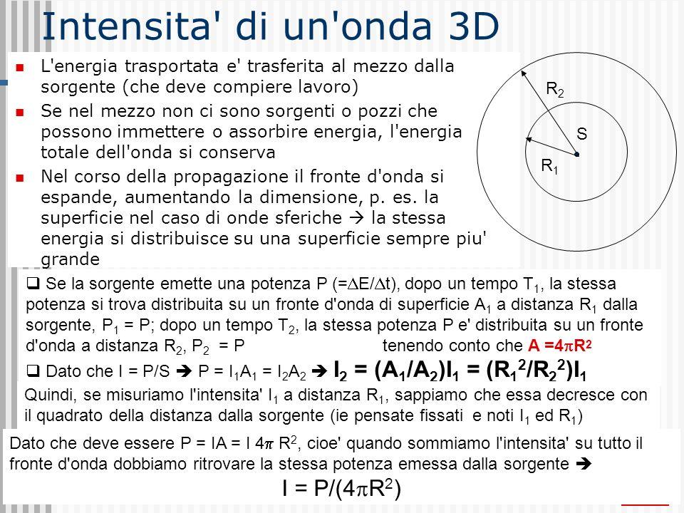 Intensita di un onda 3D I = P/(4R2)