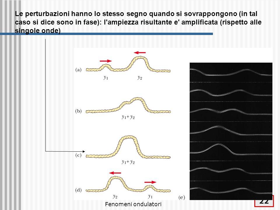 Le perturbazioni hanno lo stesso segno quando si sovrappongono (in tal caso si dice sono in fase): l ampiezza risultante e amplificata (rispetto alle singole onde)