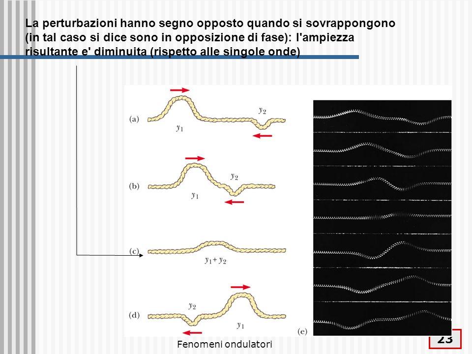 La perturbazioni hanno segno opposto quando si sovrappongono (in tal caso si dice sono in opposizione di fase): l ampiezza risultante e diminuita (rispetto alle singole onde)