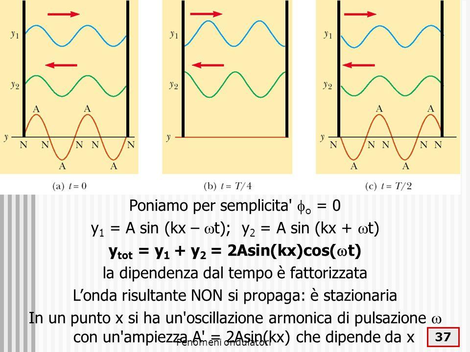 ytot = y1 + y2 = 2Asin(kx)cos(wt)