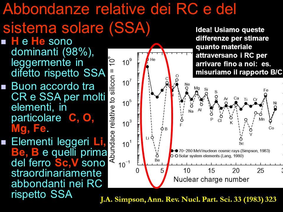 Abbondanze relative dei RC e del sistema solare (SSA)