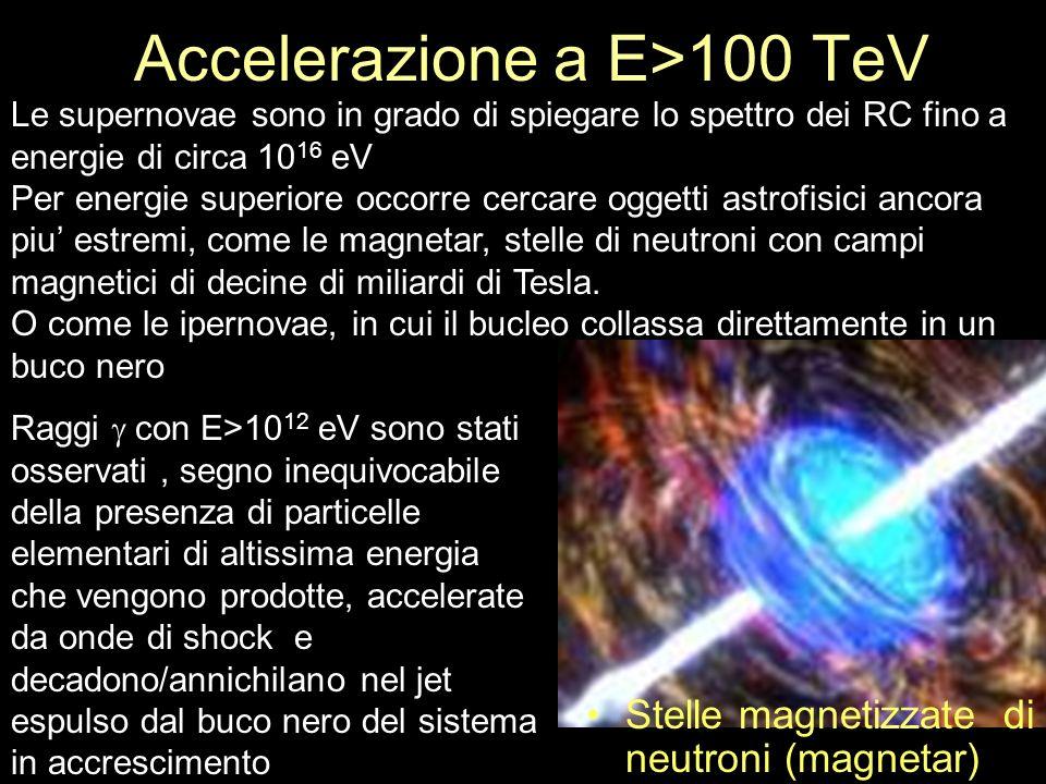 Accelerazione a E>100 TeV