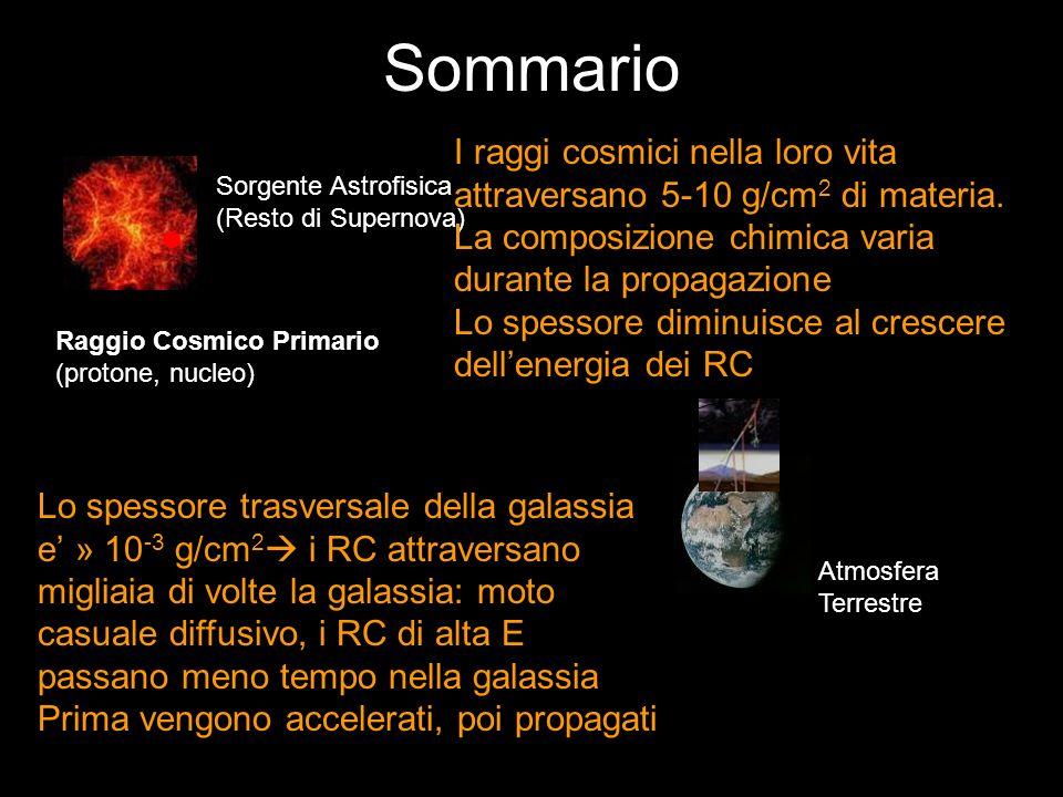 Sommario I raggi cosmici nella loro vita attraversano 5-10 g/cm2 di materia. La composizione chimica varia durante la propagazione.