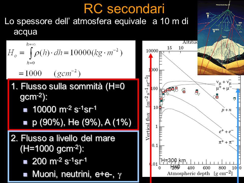 RC secondari Lo spessore dell' atmosfera equivale a 10 m di acqua