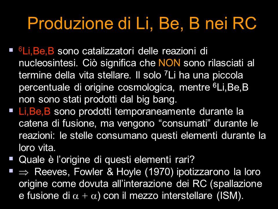 Produzione di Li, Be, B nei RC