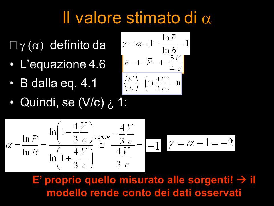 Il valore stimato di a g (a) definito da L'equazione 4.6