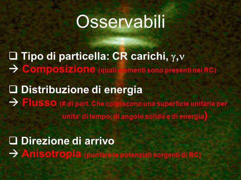 Osservabili Tipo di particella: CR carichi, ,