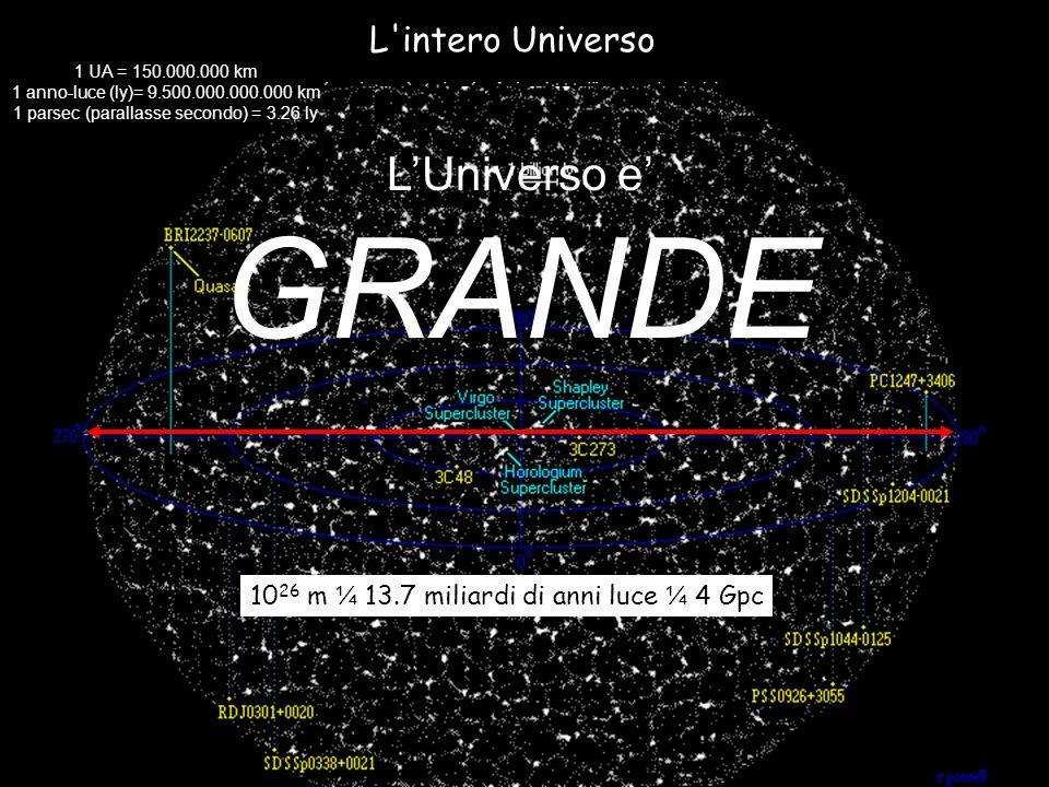 GRANDE L'Universo e' L intero Universo Superclusters di galassie